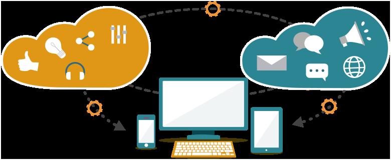 censom hosting en website